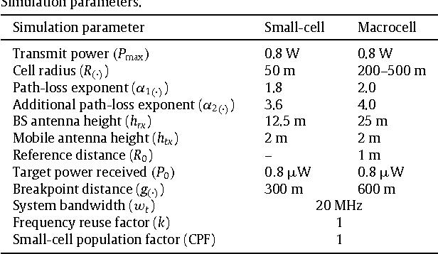 table A.1