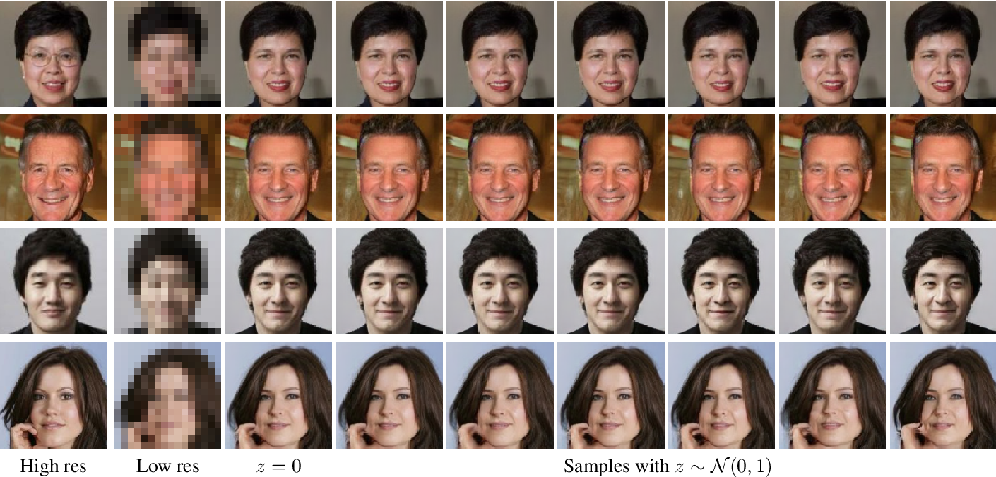 Figure 1 for Creating High Resolution Images with a Latent Adversarial Generator