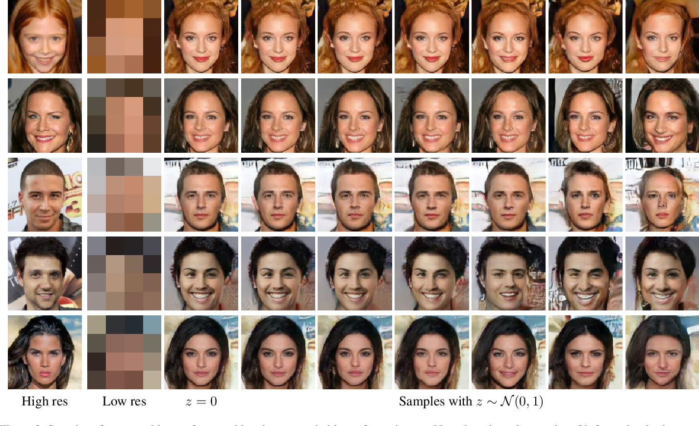Figure 2 for Creating High Resolution Images with a Latent Adversarial Generator