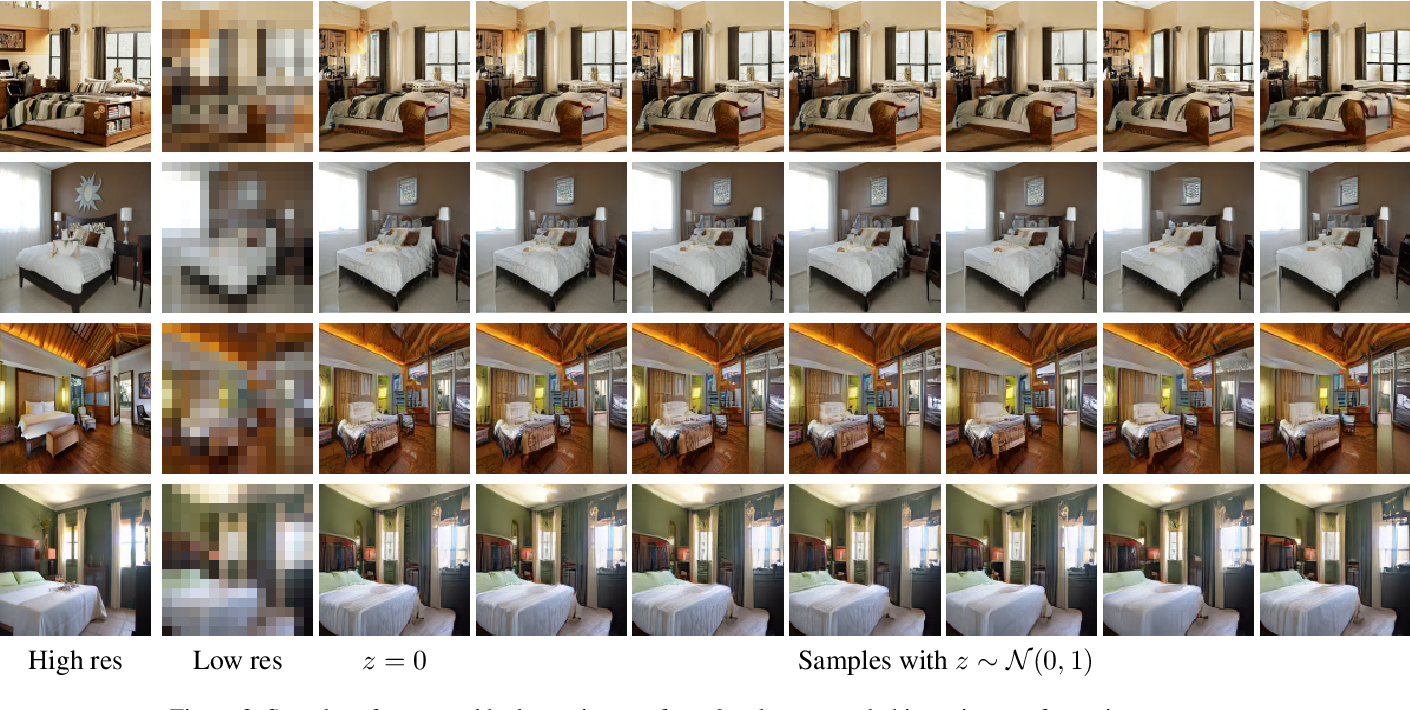 Figure 3 for Creating High Resolution Images with a Latent Adversarial Generator