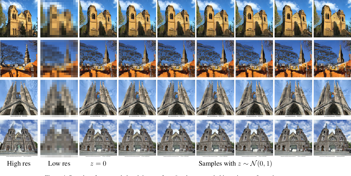 Figure 4 for Creating High Resolution Images with a Latent Adversarial Generator
