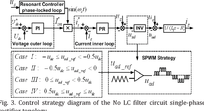 Research on No LC filter circuit single-phase rectifier topology
