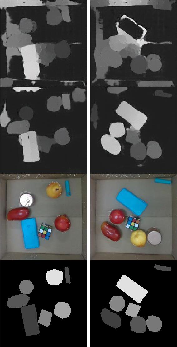 Figure 3 for Unknown Object Segmentation through Domain Adaptation