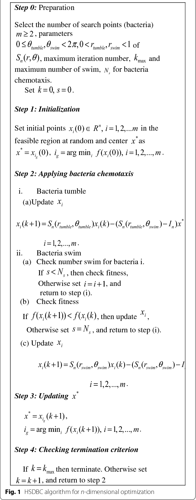 Hybrid spiral-dynamic bacteria-chemotaxis algorithm with application