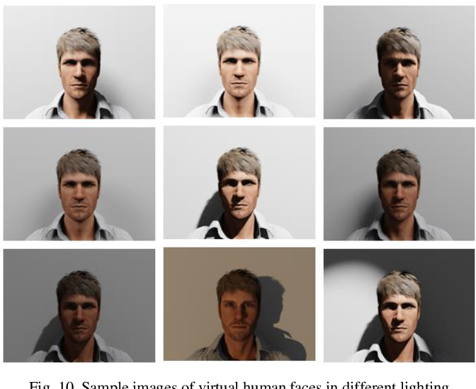 Figure 2 for Methodology for Building Synthetic Datasets with Virtual Humans