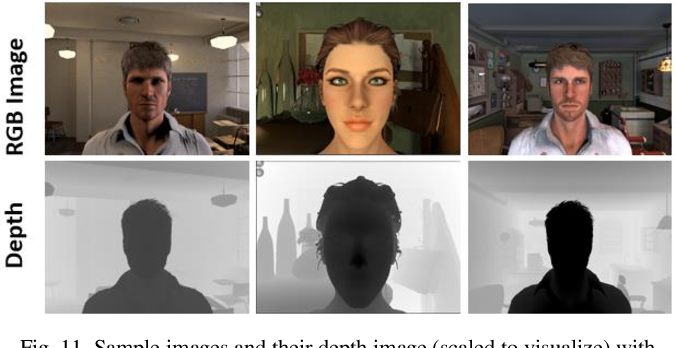 Figure 3 for Methodology for Building Synthetic Datasets with Virtual Humans