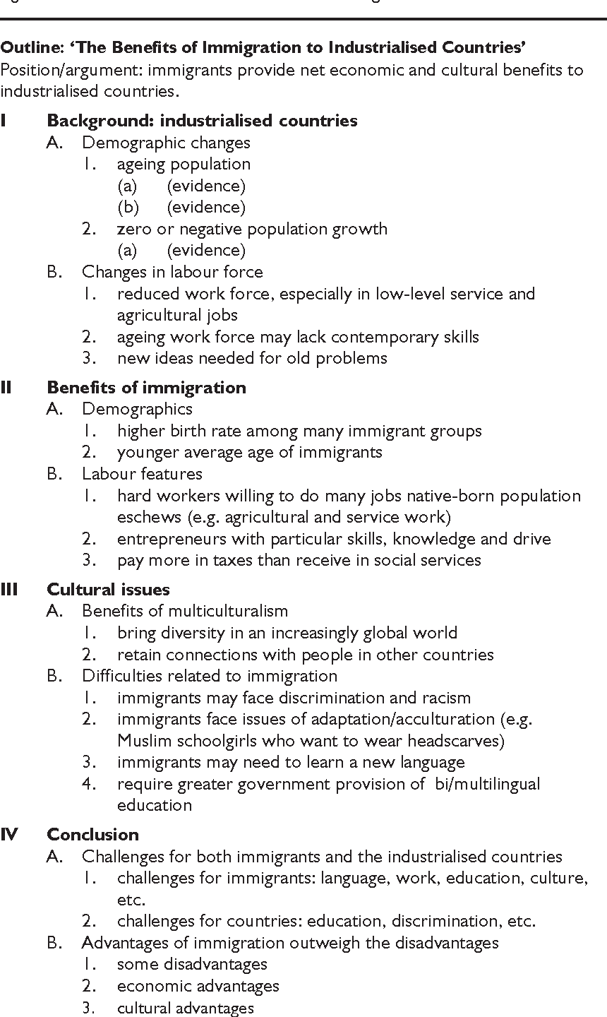Figure 2.9 Outline on the economic benefits of immigration