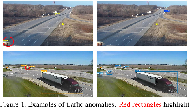 Figure 1 for Good Practices and A Strong Baseline for Traffic Anomaly Detection