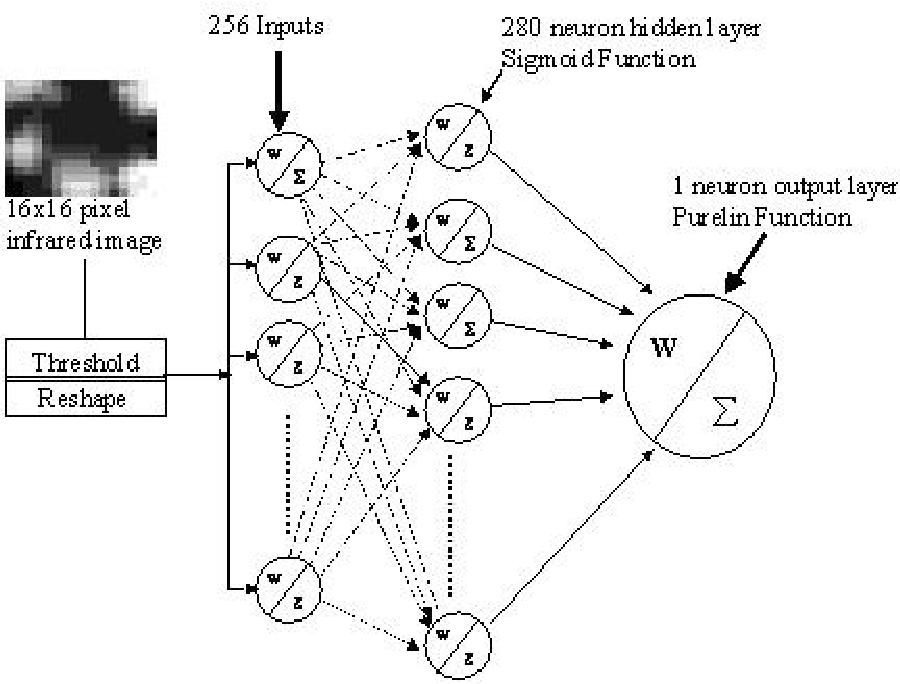 Diagram Of Commercial Security Cameras