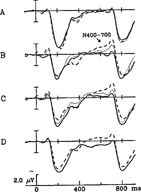 Figure 10 from II  GENERAL DESCRIPTION OF THE