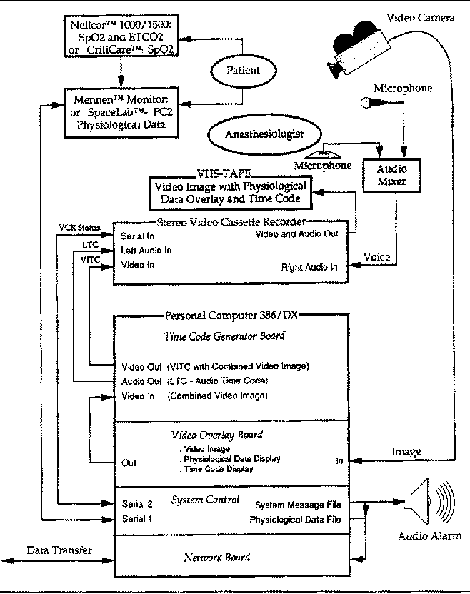 Figure 1 from An audio-video system for automated data