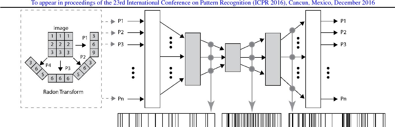 Figure 3 for Barcodes for Medical Image Retrieval Using Autoencoded Radon Transform