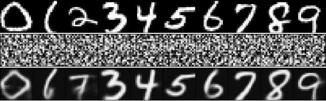 Figure 4 for A Deep Learning Based Attack for The Chaos-based Image Encryption