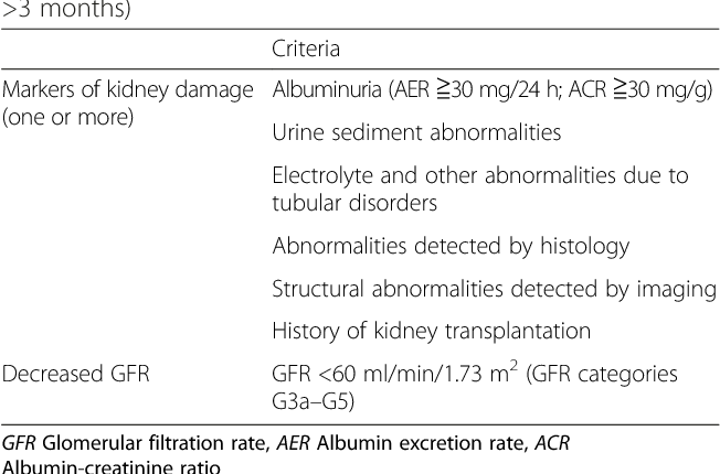 Vascular calcification burden of Chinese patients with