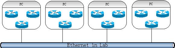 PDF] Construction of Cisco Virtual Lab Platform - Semantic Scholar