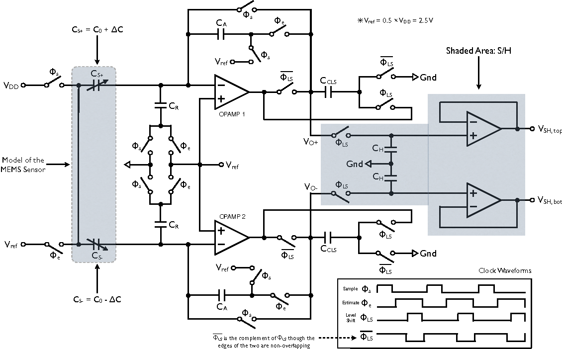 Figure 2 From A 5 V 555 W 08 M Cmos Mems Capacitive Sensor S Complement Circuit Diagram Schematic Of The Proposed Readout Which Consists Variable Capacitors