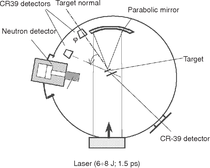 Figure 1. The scheme of experimental setup.