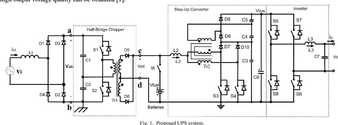 High frequency isolation online UPS system for low power