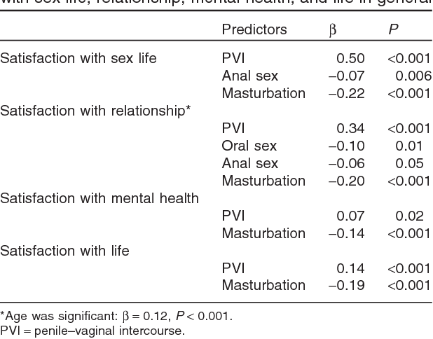 Eric corty journal of sexual medicine