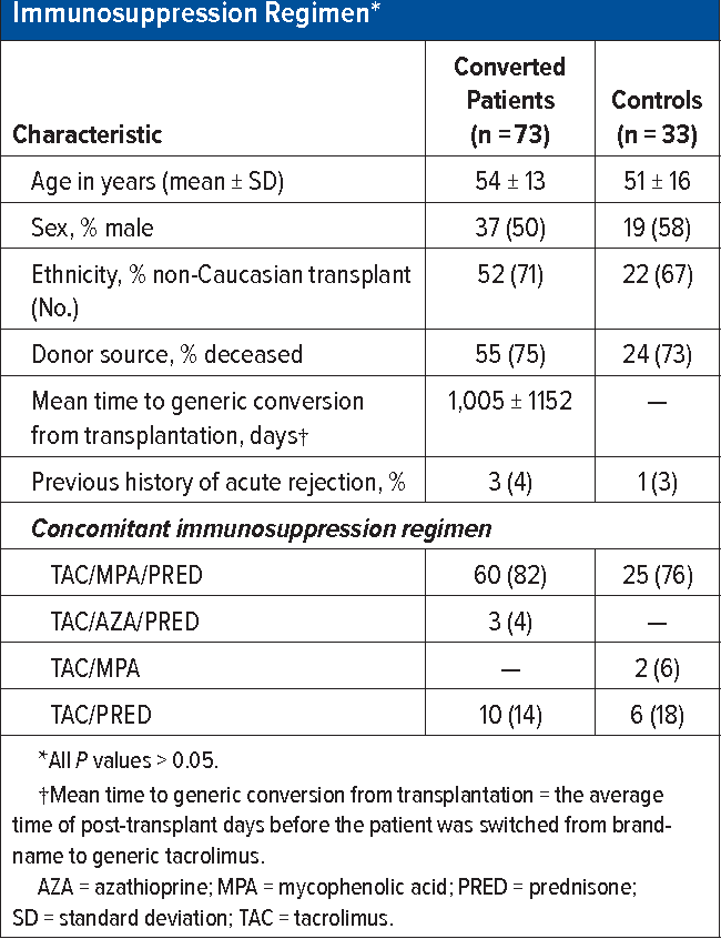 Cost of prednisone