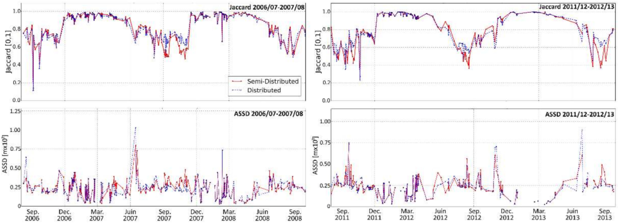 Multi-Criteria Evaluation of Snowpack Simulations in Complex Alpine