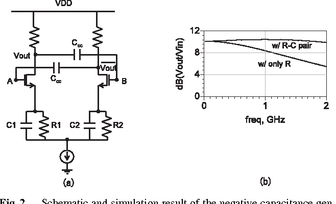 figure 2 from a 0 1