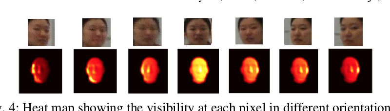 Figure 4 for Active Face Frontalization using Commodity Unmanned Aerial Vehicles