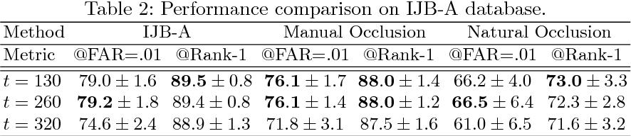 Figure 4 for Towards Interpretable Face Recognition