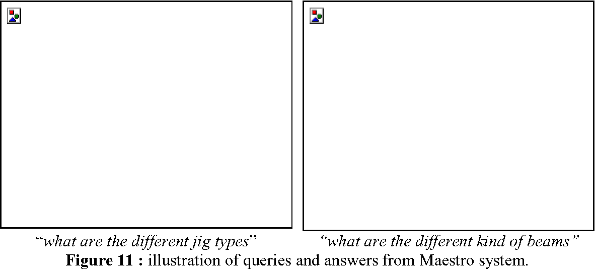 Figure 11 : illustration of queries and answers from Maestro system.
