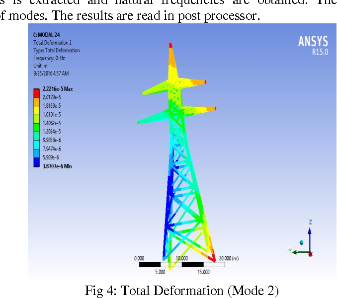 Figure 3 from - 9359 ( Volume-6 , Issue-2 ) Static and