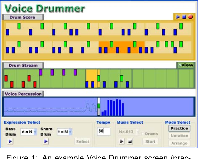 Voice Drummer : A Music Notation Interface of Drum Sounds