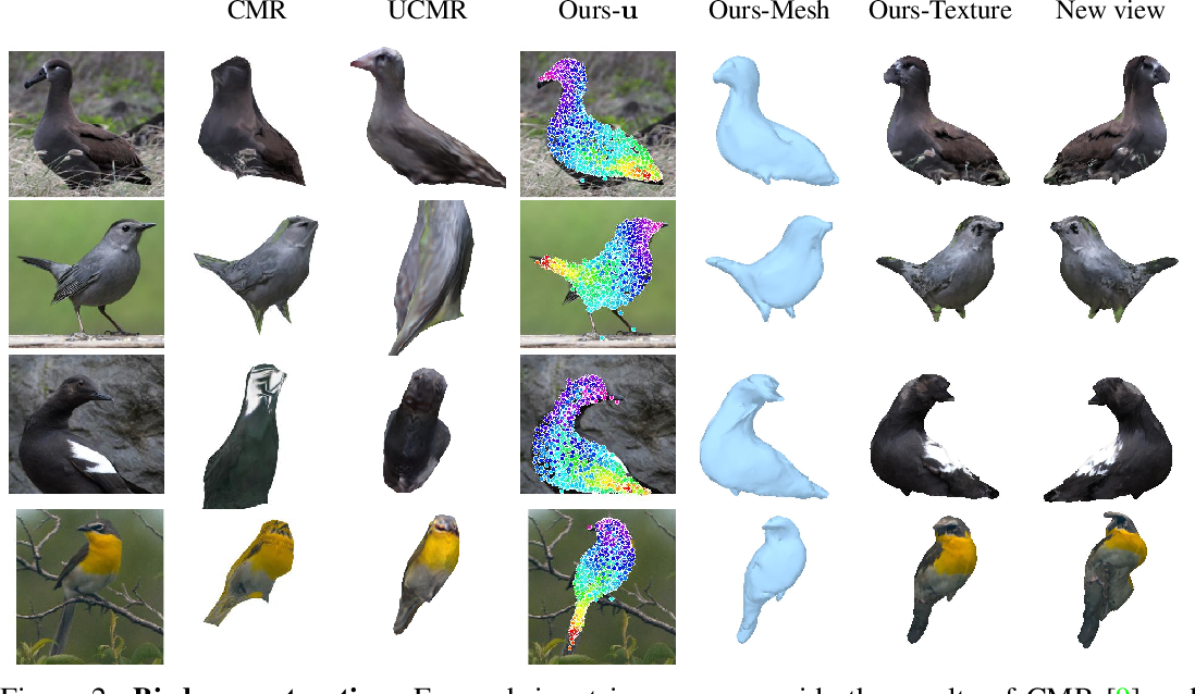 Figure 4 for To The Point: Correspondence-driven monocular 3D category reconstruction