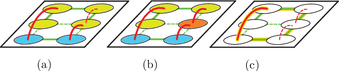 Figure 3 for The Mutex Watershed and its Objective: Efficient, Parameter-Free Image Partitioning