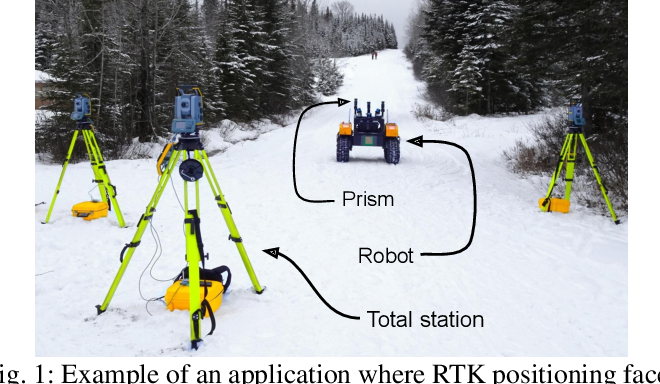Figure 1 for Accurate outdoor ground truth based on total stations