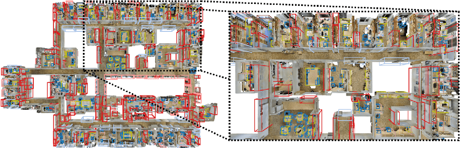 Figure 3 for Generative Sparse Detection Networks for 3D Single-shot Object Detection