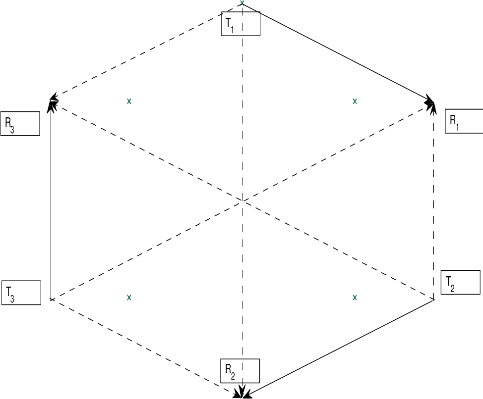 Wired And Wireles Network Diagram