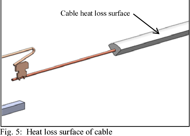 Figure 5 from Thermal analysis of Ethernet connector in