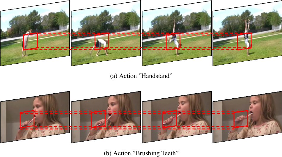 Figure 1 for Exploiting Inter-Frame Regional Correlation for Efficient Action Recognition