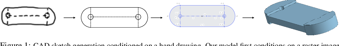 Figure 1 for Vitruvion: A Generative Model of Parametric CAD Sketches