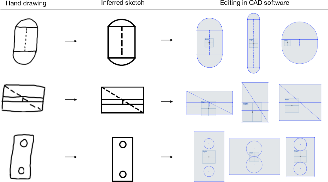 Figure 2 for Vitruvion: A Generative Model of Parametric CAD Sketches