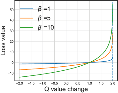 Figure 1 for Lyapunov Barrier Policy Optimization