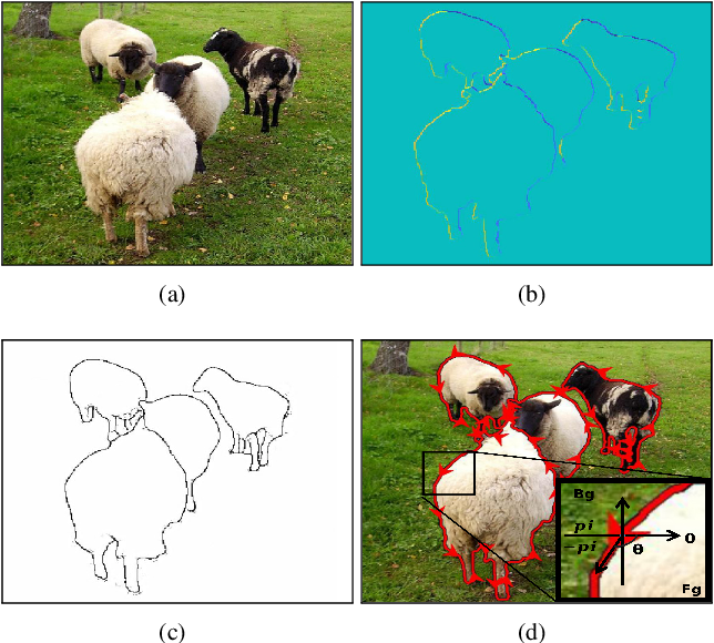 Figure 1 for DDNet: Dual-path Decoder Network for Occlusion Relationship Reasoning