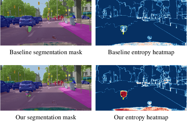 Figure 1 for Entropy Maximization and Meta Classification for Out-Of-Distribution Detection in Semantic Segmentation