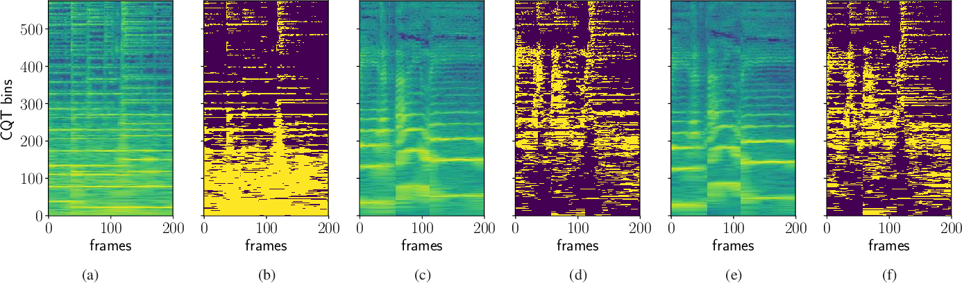 Figure 1 for Deep Autotuner: A Data-Driven Approach to Natural-Sounding Pitch Correction for Singing Voice in Karaoke Performances