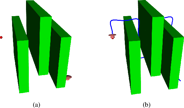 Figure 2 for Accelerating Goal-Directed Reinforcement Learning by Model Characterization