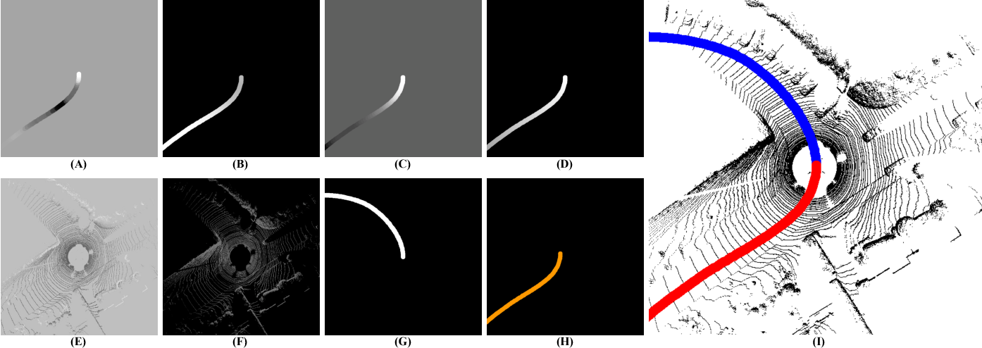 Figure 1 for LIDAR-based Driving Path Generation Using Fully Convolutional Neural Networks
