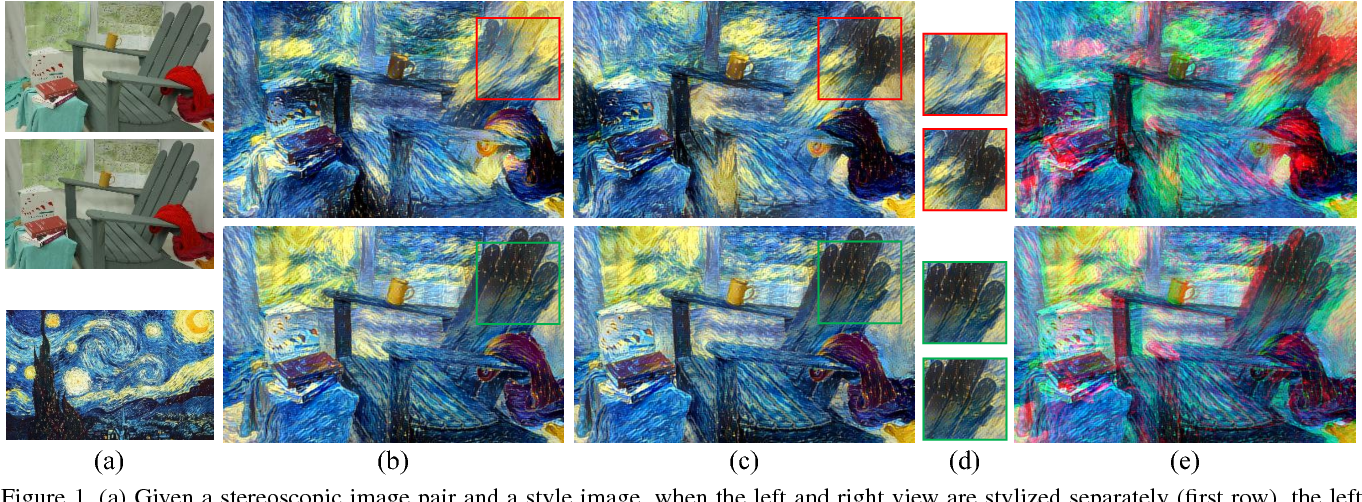 Figure 1 for Stereoscopic Neural Style Transfer