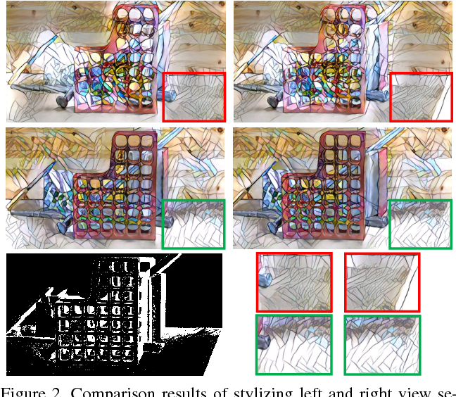 Figure 3 for Stereoscopic Neural Style Transfer