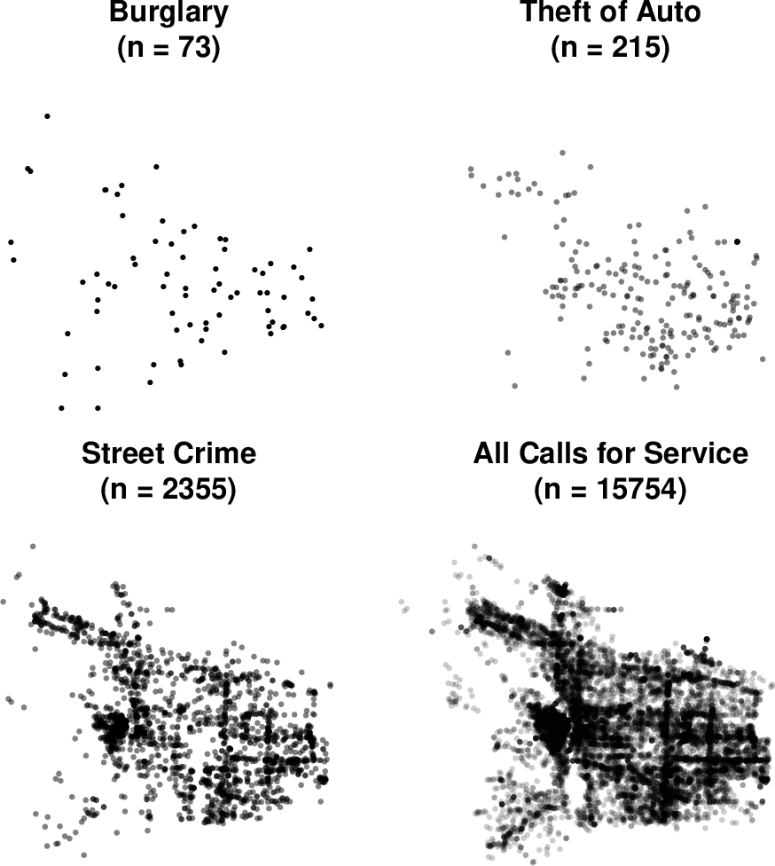 """Figure 3 for Scalable high-resolution forecasting of sparse spatiotemporal events with kernel methods: a winning solution to the NIJ """"Real-Time Crime Forecasting Challenge"""""""
