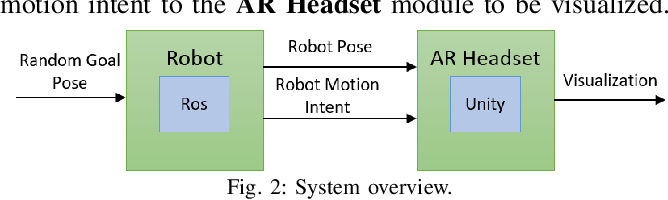 Figure 2 for Seeing Thru Walls: Visualizing Mobile Robots in Augmented Reality